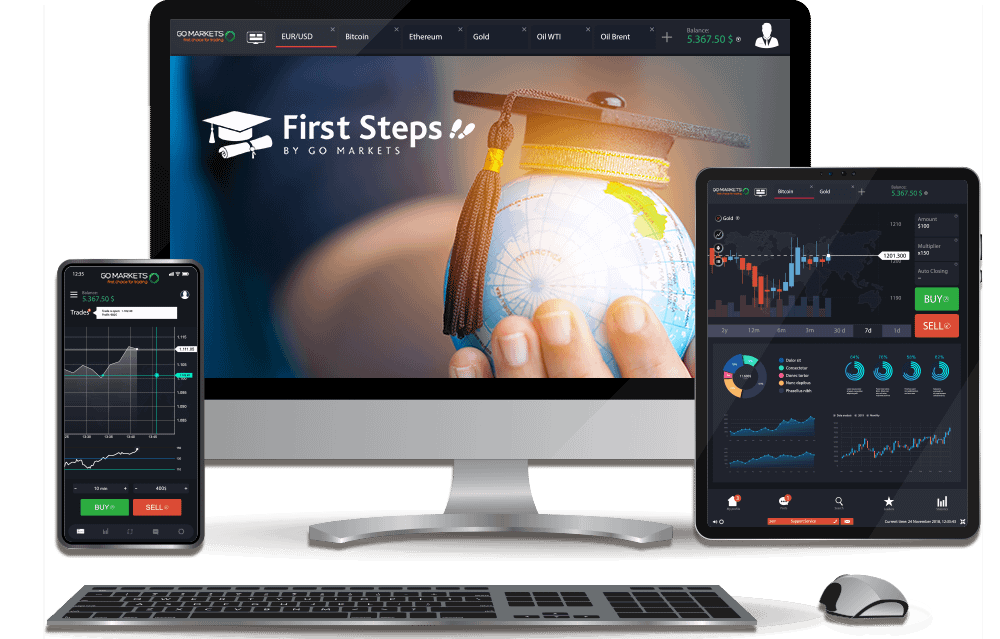 Online forex education