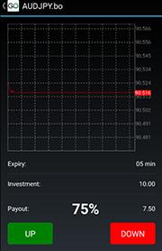 Metatrader 4 investment position