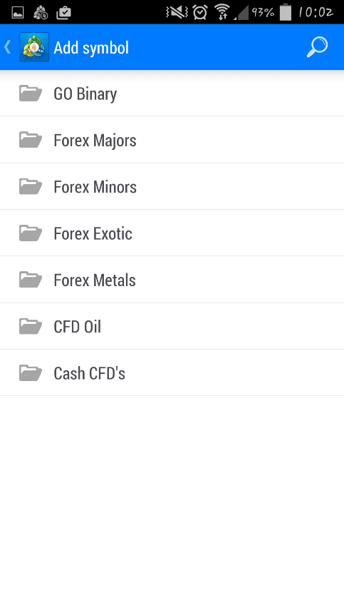 Forex major and minor pairs