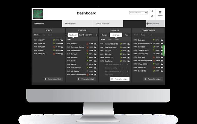 Forex research platform